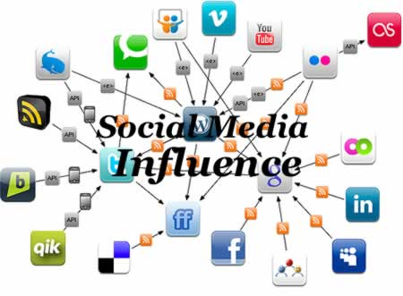 media influence on society You're welcome to read social media influence on society essay example social media is a means of communication in which people share info.